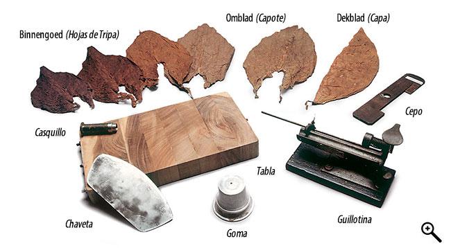 tools-nl